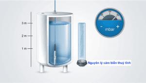Cảm biến đo mức nước thủy tĩnh là gì