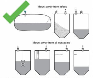 Cách thức lắp đặt cảm biến siêu âm