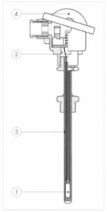 Cấu tạo của cảm biến nhiệt độ pt100