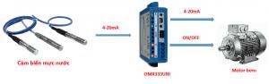 Cách truyền tín hiệu của các thiết bị