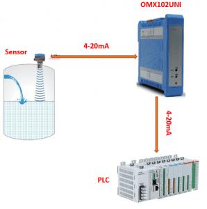 Bộ chia tín hiệu analog 4-20ma