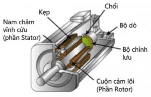Servo motor là gì ?