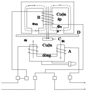 Công tơ điện là gì ?