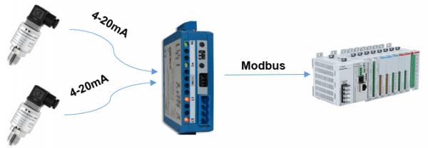 Bộ chuyển tín hiệu 4-20ma sang Modbus