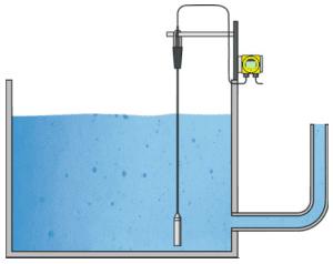 ứng dụng của cảm biến thủy tĩnh